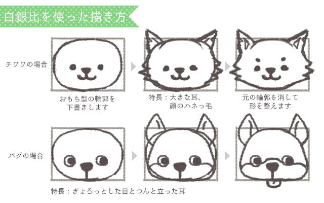ペットのイラストや写真に胸キュン可愛い動物tシャツの作り方 P1 Connect