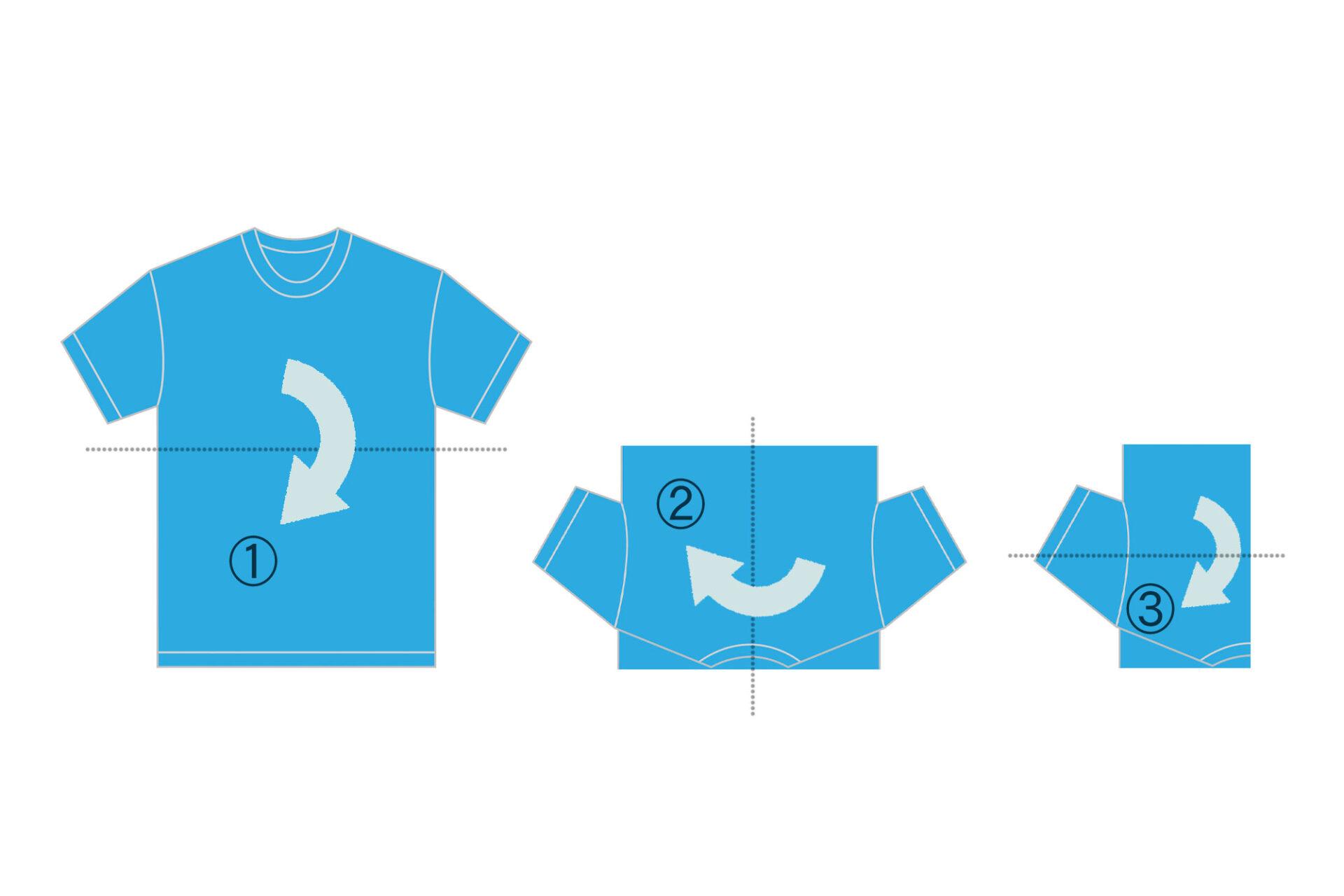どうすればオンスは分かる?3つの調べ方